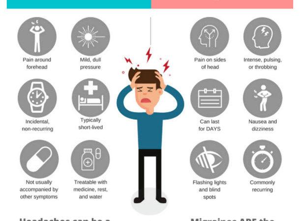 Three Part Migraine Series: Part 1 – My Journey