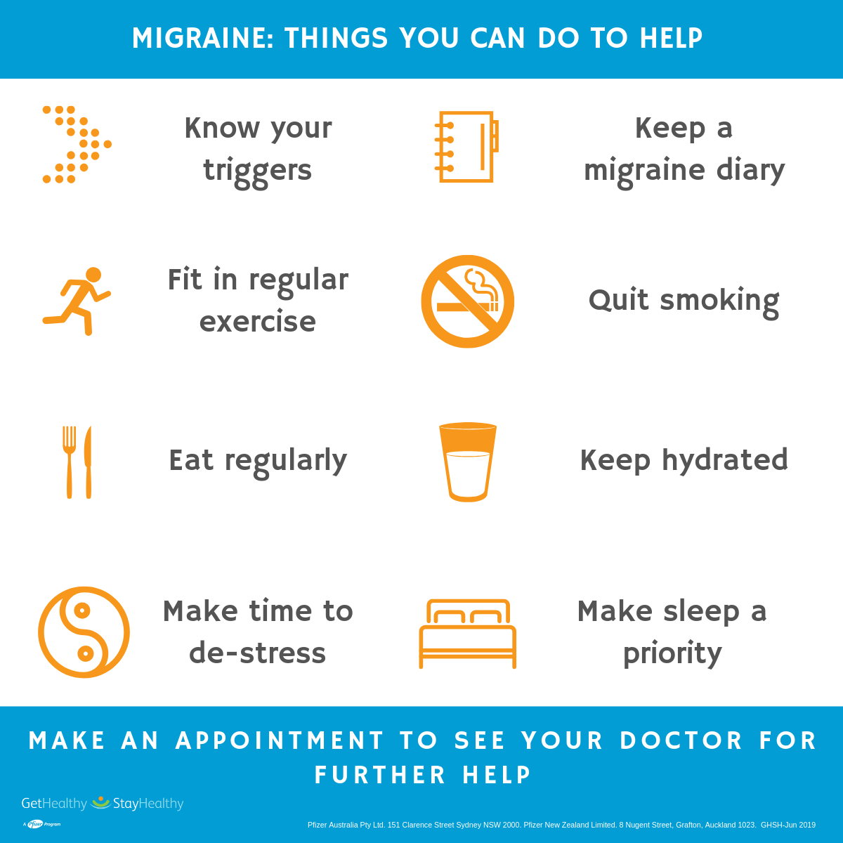 Three Part Migraine Series: Part Three – Treatment
